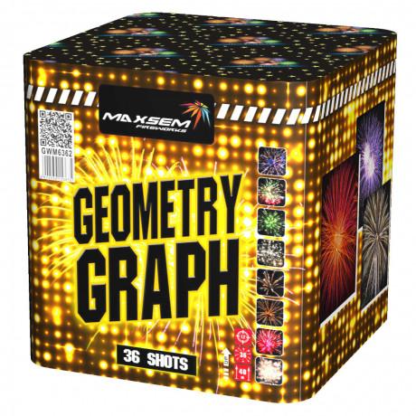 Салют GWM6362 GEOMETRY GRAPH